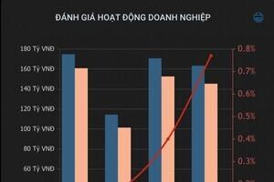 Bắc Ninh: Công ty Mạnh Đức có thực sự mạnh để được giao loạt dự án?